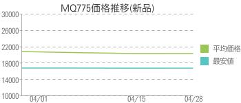 MQ775価格推移(新品)