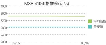 MSR-410価格推移(新品)