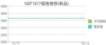 N3F1877価格推移(新品)