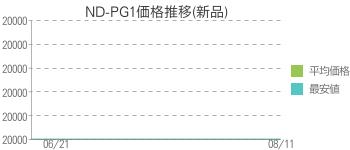 ND-PG1価格推移(新品)