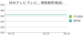 NHKテレビ テレビ... 価格推移(新品)
