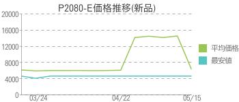 P2080-E価格推移(新品)
