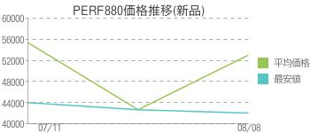 PERF880価格推移(新品)