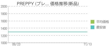 PREPPY (プレ... 価格推移(新品)