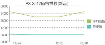 PS-S512価格推移(新品)
