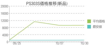 PS303S価格推移(新品)