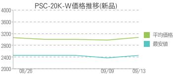 PSC-20K-W価格推移(新品)