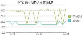 PTS-BH-B価格推移(新品)