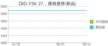 Q5D-YSK-27... 価格推移(新品)