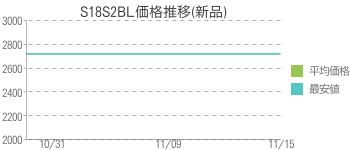 S18S2BL価格推移(新品)