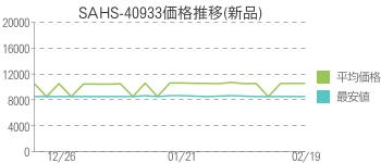 SAHS-40933価格推移(新品)