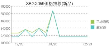 SBGX059価格推移(新品)