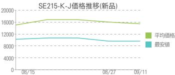 SE215-K-J価格推移(新品)