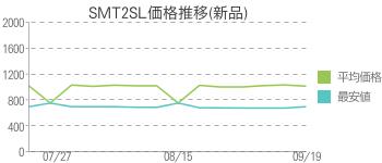SMT2SL価格推移(新品)