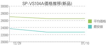 SP-VS104A価格推移(新品)