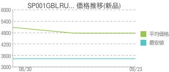 SP001GBLRU... 価格推移(新品)