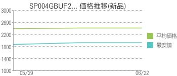 SP004GBUF2... 価格推移(新品)