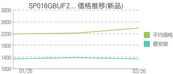 SP016GBUF2... 価格推移(新品)