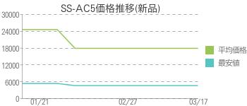 SS-AC5価格推移(新品)