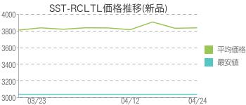 SST-RCLTL価格推移(新品)