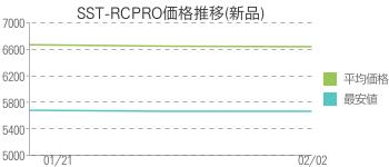 SST-RCPRO価格推移(新品)