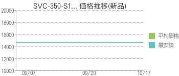 SVC-350-S1... 価格推移(新品)