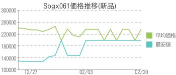 Sbgx061価格推移(新品)