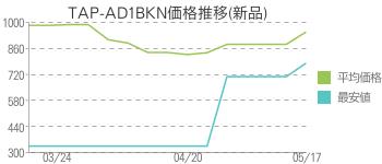 TAP-AD1BKN価格推移(新品)
