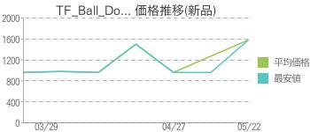 TF_Ball_Do... 価格推移(新品)
