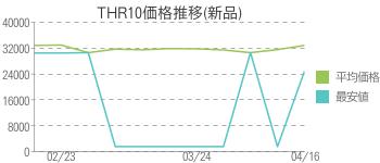 THR10価格推移(新品)