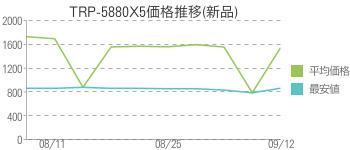 TRP-5880X5価格推移(新品)