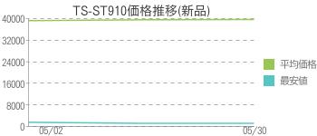 TS-ST910価格推移(新品)
