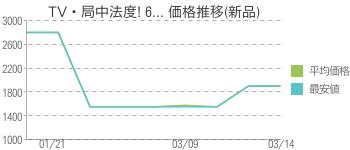 TV・局中法度! 6... 価格推移(新品)