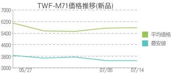 TWF-M71価格推移(新品)