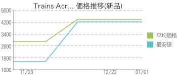 Trains Acr... 価格推移(新品)