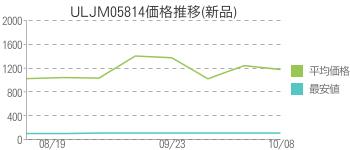 ULJM05814価格推移(新品)