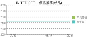 UNITED PET... 価格推移(新品)