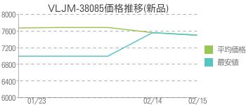 VLJM-38085価格推移(新品)