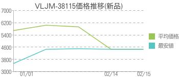 VLJM-38115価格推移(新品)