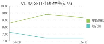 VLJM-38118価格推移(新品)