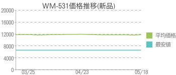 WM-531価格推移(新品)