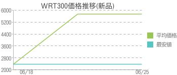 WRT300価格推移(新品)