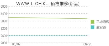 WWW-L-CHIK... 価格推移(新品)