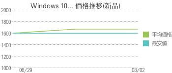 Windows 10... 価格推移(新品)