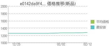 e0142da9f4... 価格推移(新品)