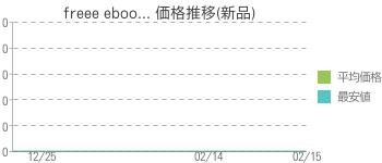 freee eboo... 価格推移(新品)