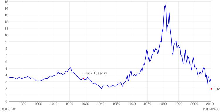 chart?cht=lxy&chs=750x384&chd=e:AAAQAfAv