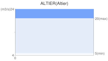 ALTIER(Altier)