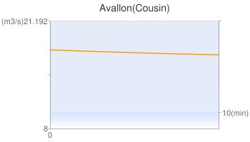 Avallon(Cousin)