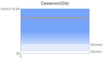 Cessenon(Orb)